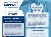First page of Where to Get Support Image