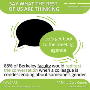 PATH to Care #WeCARE campaign poster. 88% of Berkeley faculty would redirect the conversation when a colleague is condescending about someone's gender. Say what the rest of us are thinking.