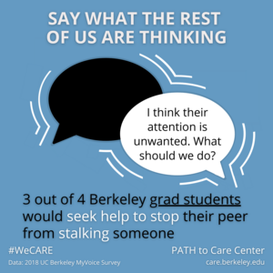 PATH to Care #WeCARE campaign poster. 3 out of 4 Berkeley grad students would seek help to stop their peers from harassing someone. Say what the rest of us are thinking.